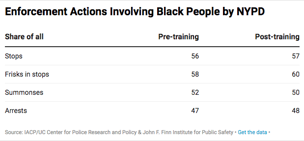 Implicit Bias Training: A Pseudoscience Scam | The American Spectator | USA News and PoliticsThe American Spectator | USA News and Politics